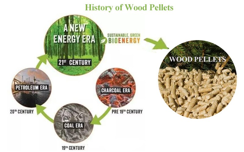History of Wood Pellets